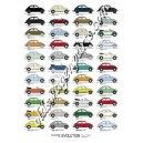 poster VW Coccinelle Evolution